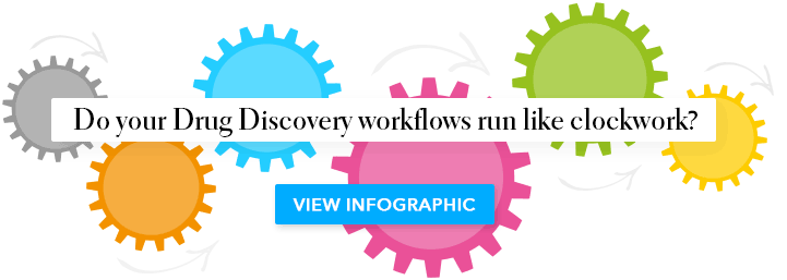 Do your Drug Discovery workflows run like clockwork?