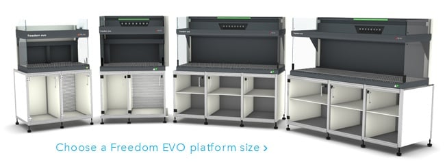 Choose a Freedom EVO platform size