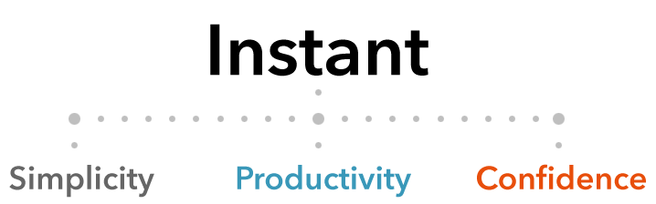 Instant Simplicity, Productivity and confidence