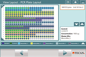 PCR set-up